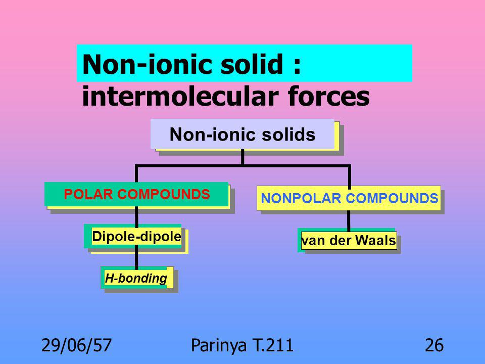 Non-ionic solid : intermolecular forces