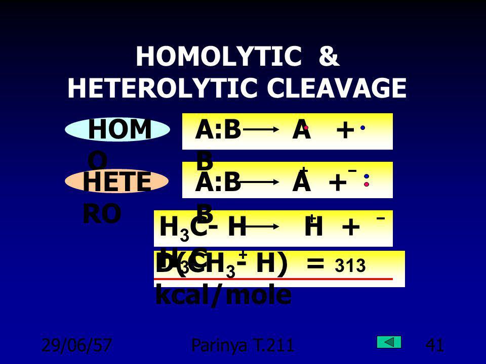 HOMOLYTIC & HETEROLYTIC CLEAVAGE