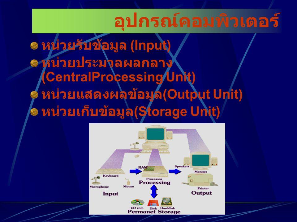 อุปกรณ์คอมพิวเตอร์ หน่วยรับข้อมูล (Input)