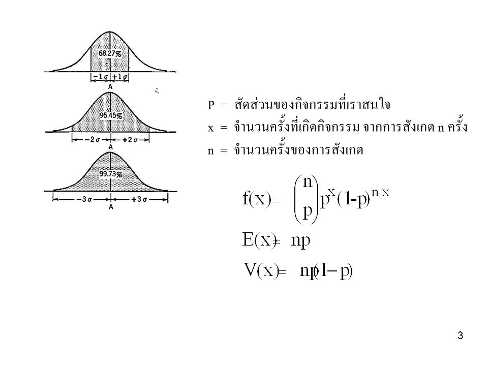 P = สัดส่วนของกิจกรรมที่เราสนใจ