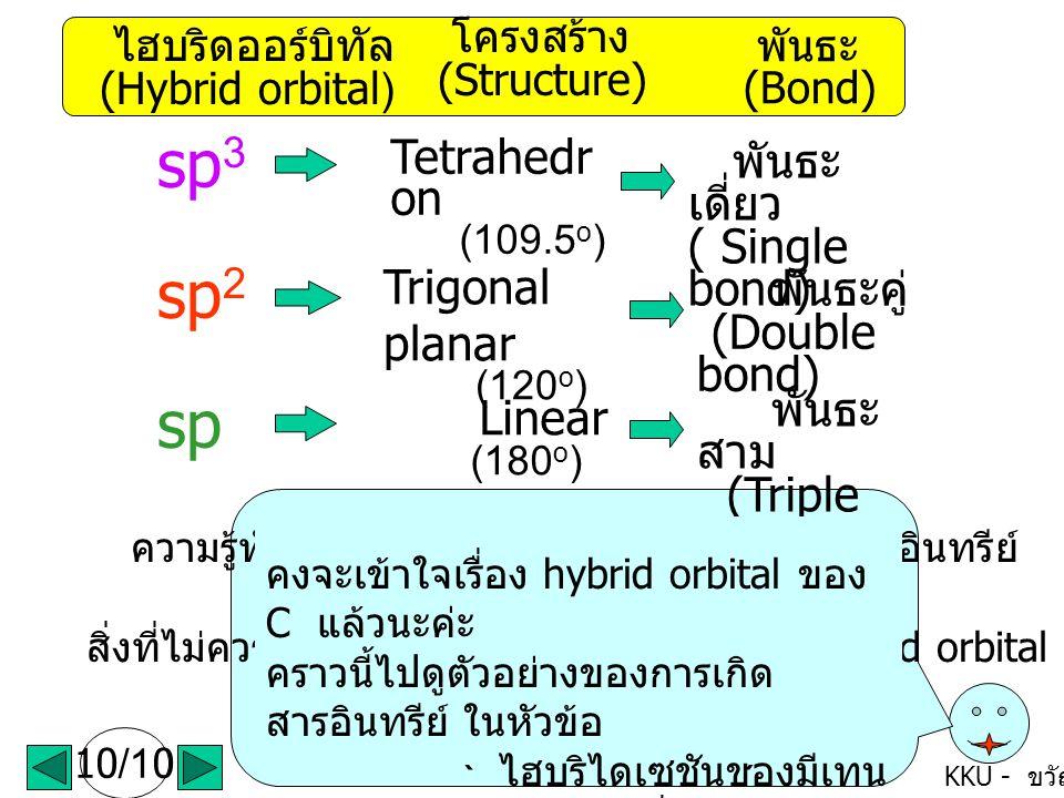sp3 sp2 sp Linear Tetrahedron พันธะเดี่ยว ( Single bond)