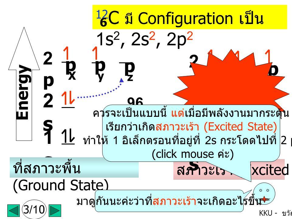 2s 2s 1s 1s 12C มี Configuration เป็น 1s2, 2s2, 2p2 6 2p 2p p p Energy