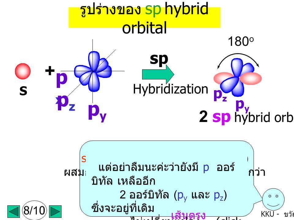px pz py + sp 2 sp hybrid orbitals รูปร่างของ sp hybrid orbital pz py