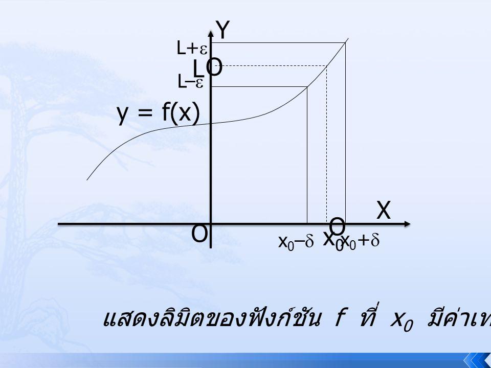 แสดงลิมิตของฟังก์ชัน f ที่ x0 มีค่าเท่ากับ L