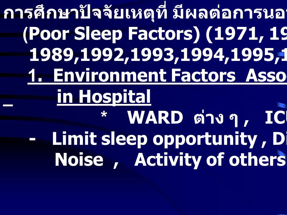 การศึกษาปัจจัยเหตุที่ มีผลต่อการนอนไม่หลับในโรงพยาบาล