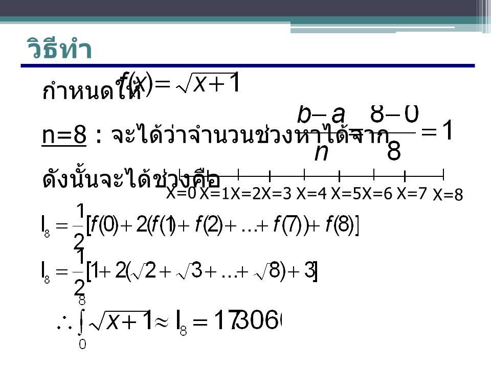 วิธีทำ กำหนดให้ n=8 : จะได้ว่าจำนวนช่วงหาได้จาก ดังนั้นจะได้ช่วงคือ