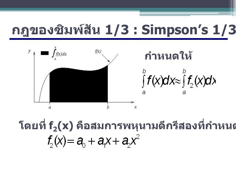 กฎของซิมพ์สัน 1/3 : Simpson's 1/3-Rule