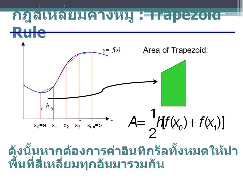 กฎสี่เหลี่ยมคางหมู : Trapezoid Rule