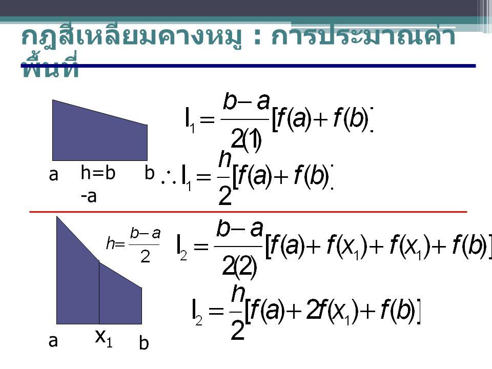 กฎสี่เหลี่ยมคางหมู : การประมาณค่าพื้นที่