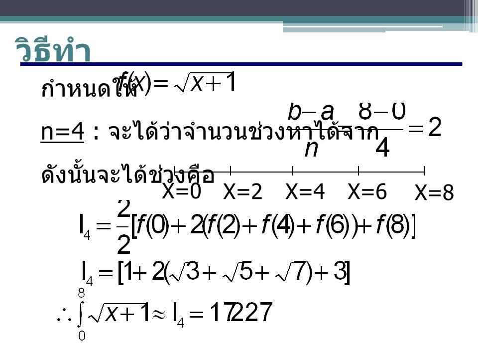 วิธีทำ กำหนดให้ n=4 : จะได้ว่าจำนวนช่วงหาได้จาก ดังนั้นจะได้ช่วงคือ