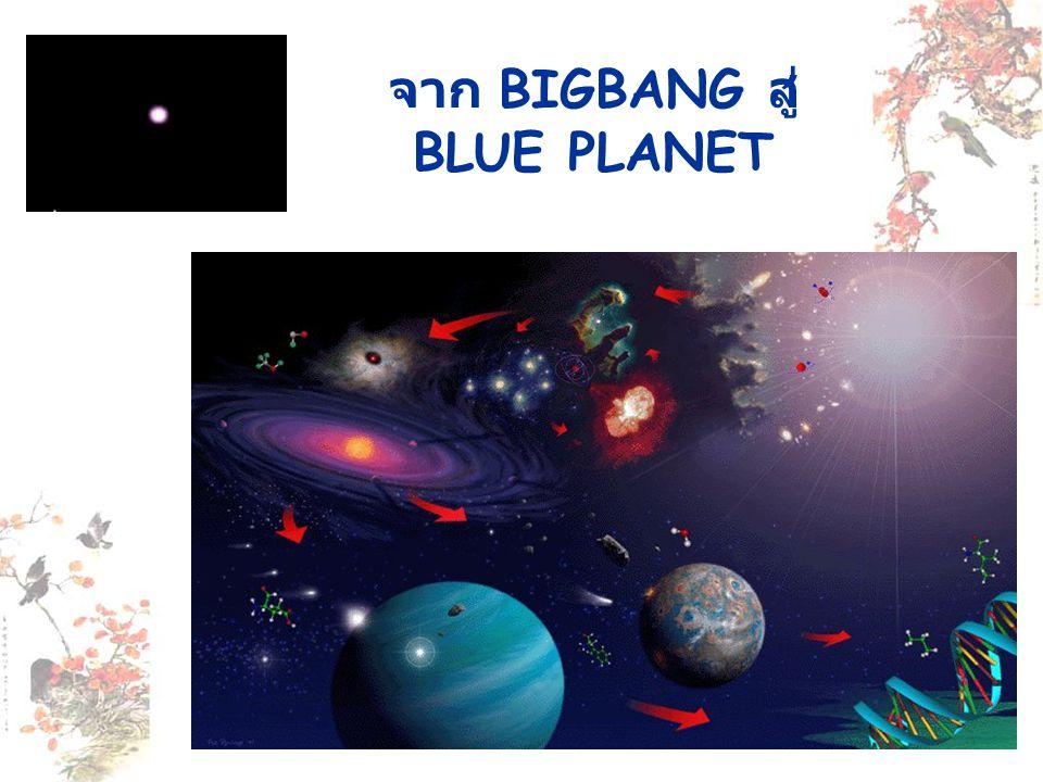 จาก BIGBANG สู่ BLUE PLANET