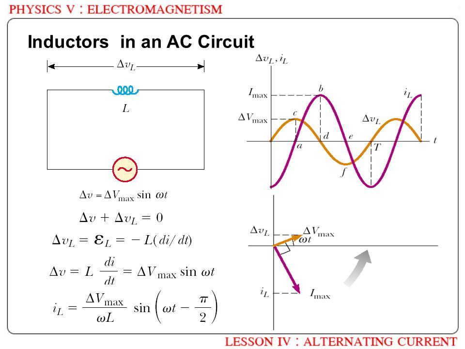 Inductors in an AC Circuit