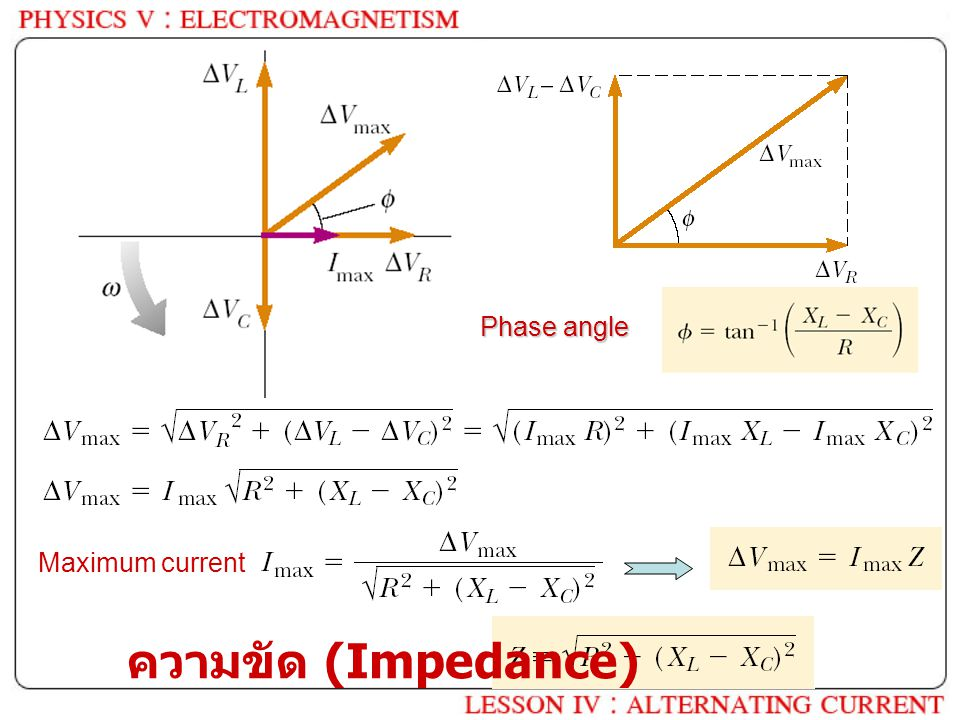 Phase angle Maximum current ความขัด (Impedance)