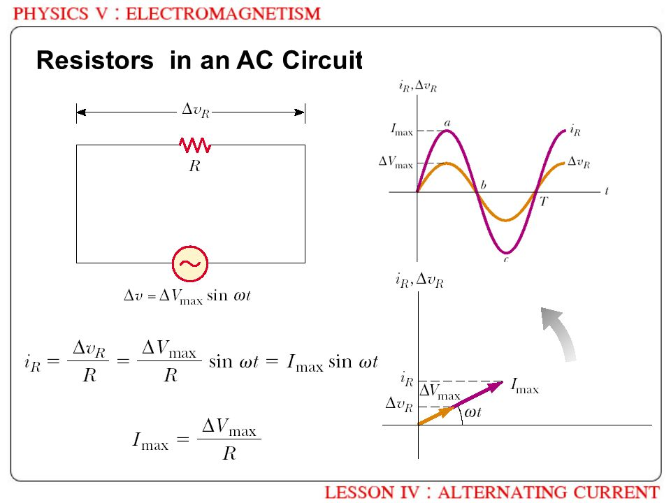 Resistors in an AC Circuit