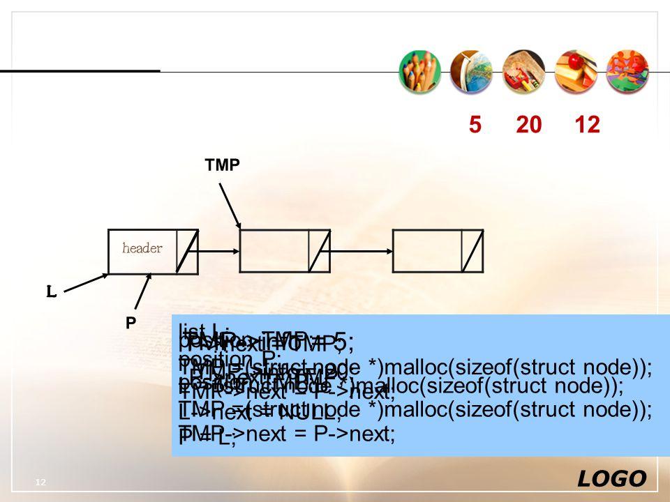 5 20 12 TMP L L P TMP->info = 5; header list L; position TMP;