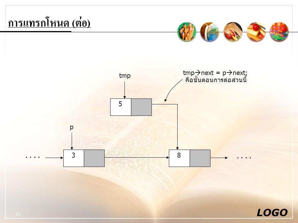 การแทรกโหนด (ต่อ) LOGO . . . . . . . . tmpnext = pnext;