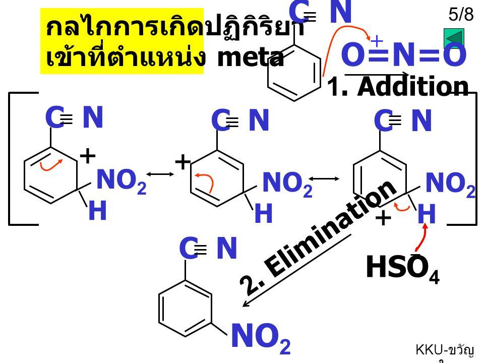 C N O=N=O + + + NO2 C N C N C N C N HSO4 กลไกการเกิดปฏิกิริยา