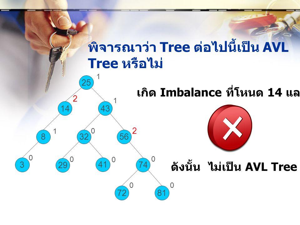 พิจารณาว่า Tree ต่อไปนี้เป็น AVL Tree หรือไม่