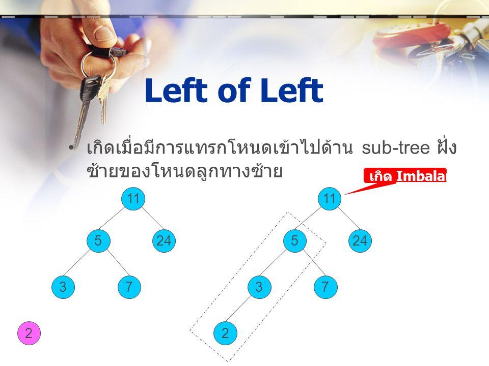Left of Left เกิดเมื่อมีการแทรกโหนดเข้าไปด้าน sub-tree ฝั่งซ้ายของโหนดลูกทางซ้าย. เกิด Imbalance. 11.
