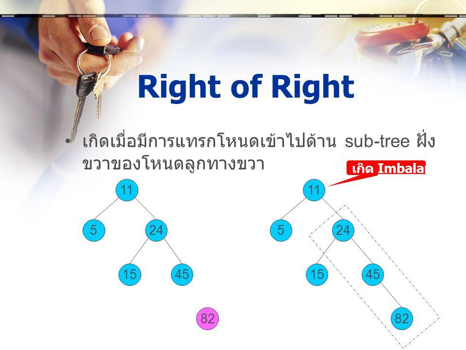 Right of Right เกิดเมื่อมีการแทรกโหนดเข้าไปด้าน sub-tree ฝั่งขวาของโหนดลูกทางขวา. เกิด Imbalance. 11.