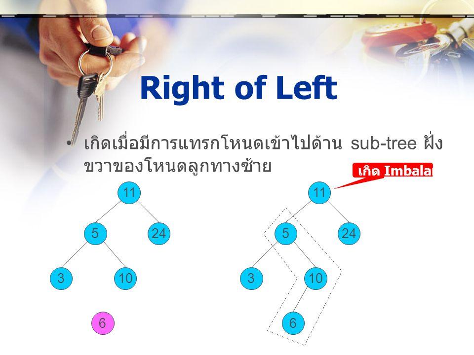 Right of Left เกิดเมื่อมีการแทรกโหนดเข้าไปด้าน sub-tree ฝั่งขวาของโหนดลูกทางซ้าย. เกิด Imbalance. 11.