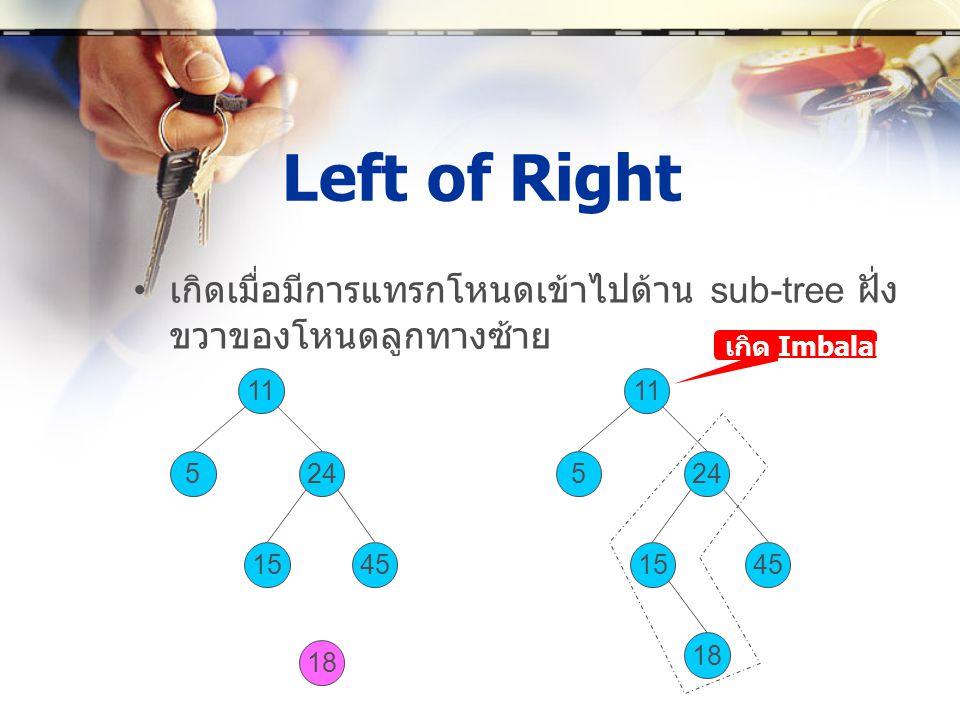 Left of Right เกิดเมื่อมีการแทรกโหนดเข้าไปด้าน sub-tree ฝั่งขวาของโหนดลูกทางซ้าย. เกิด Imbalance. 11.