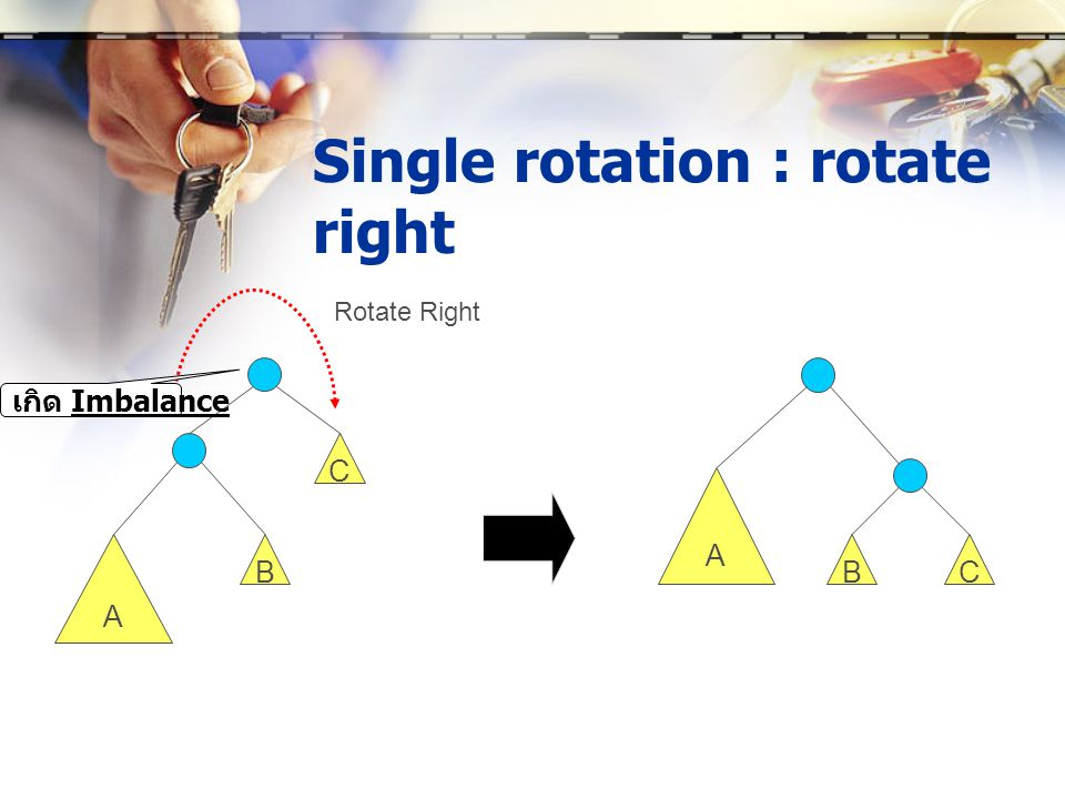 Single rotation : rotate right