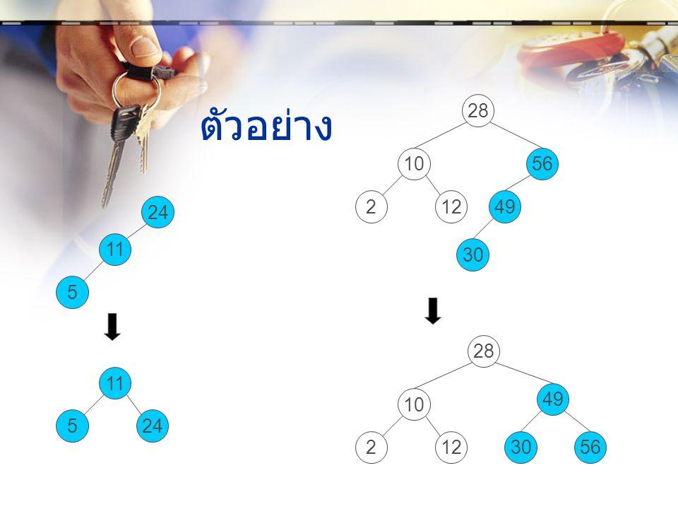 28 ตัวอย่าง 10 56 2 12 49 24 11 30 5 28 11 49 10 5 24 2 12 30 56