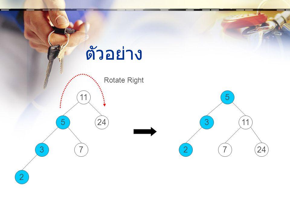 ตัวอย่าง Rotate Right 11 5 5 24 3 11 3 7 2 7 24 2