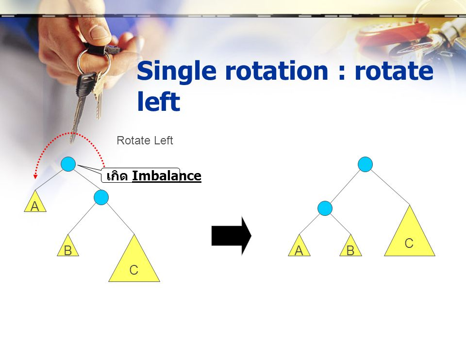 Single rotation : rotate left