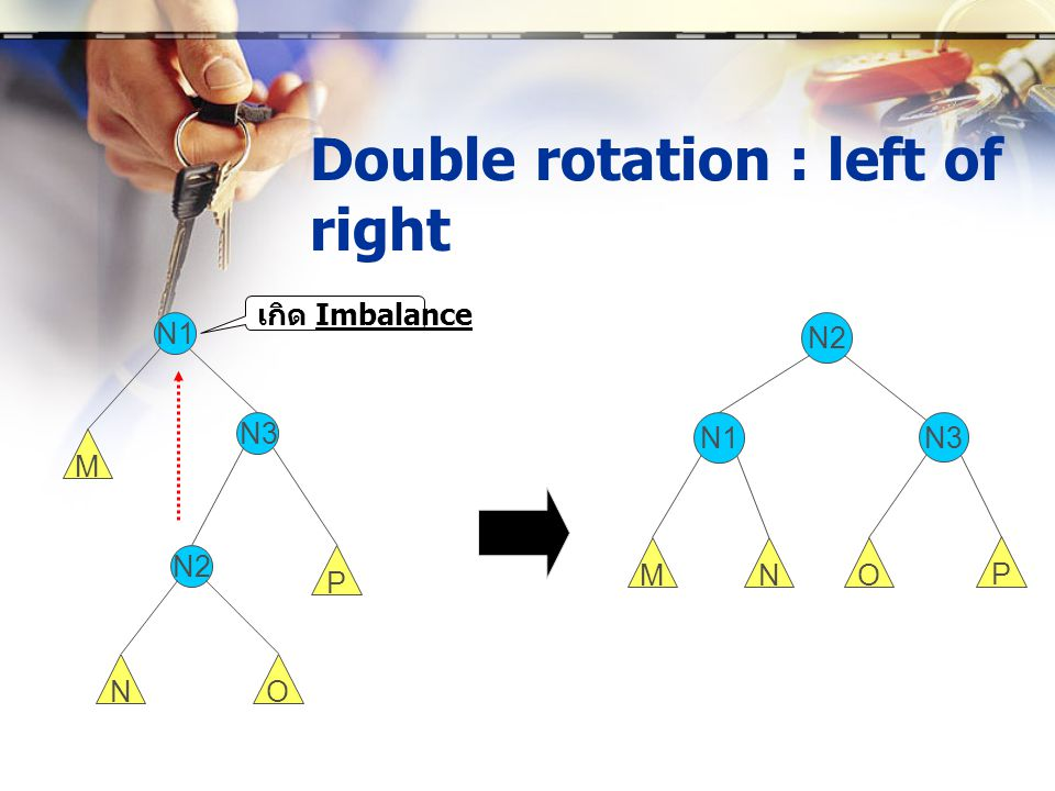 Double rotation : left of right