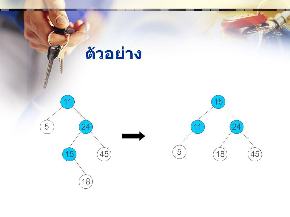 ตัวอย่าง 11 15 5 24 11 24 5 15 45 18 45 18