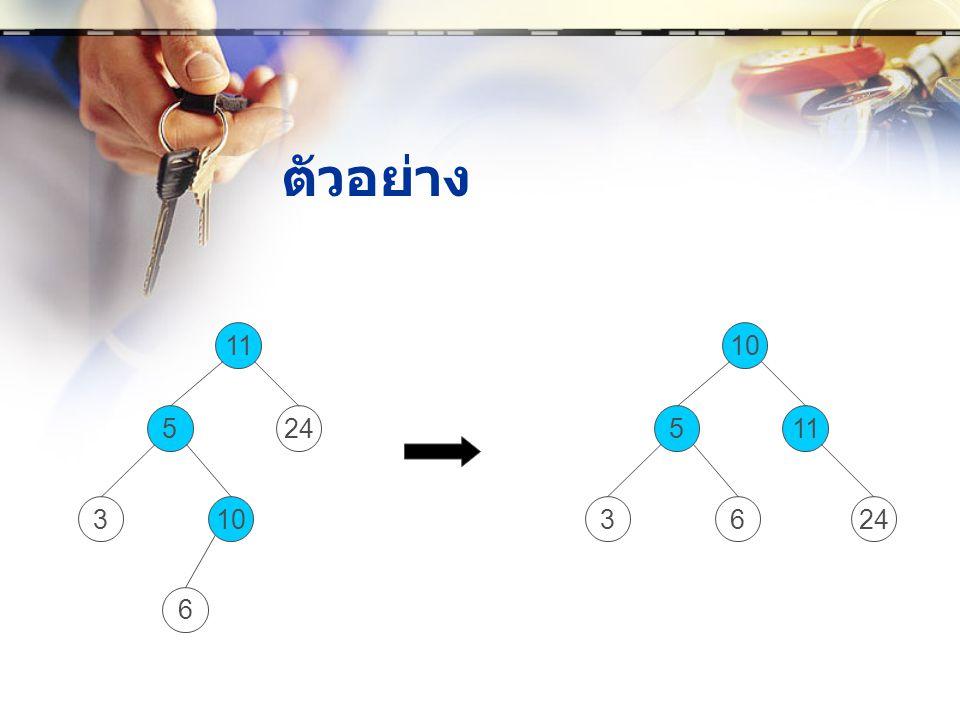 ตัวอย่าง 11 10 5 24 5 11 3 10 3 6 24 6