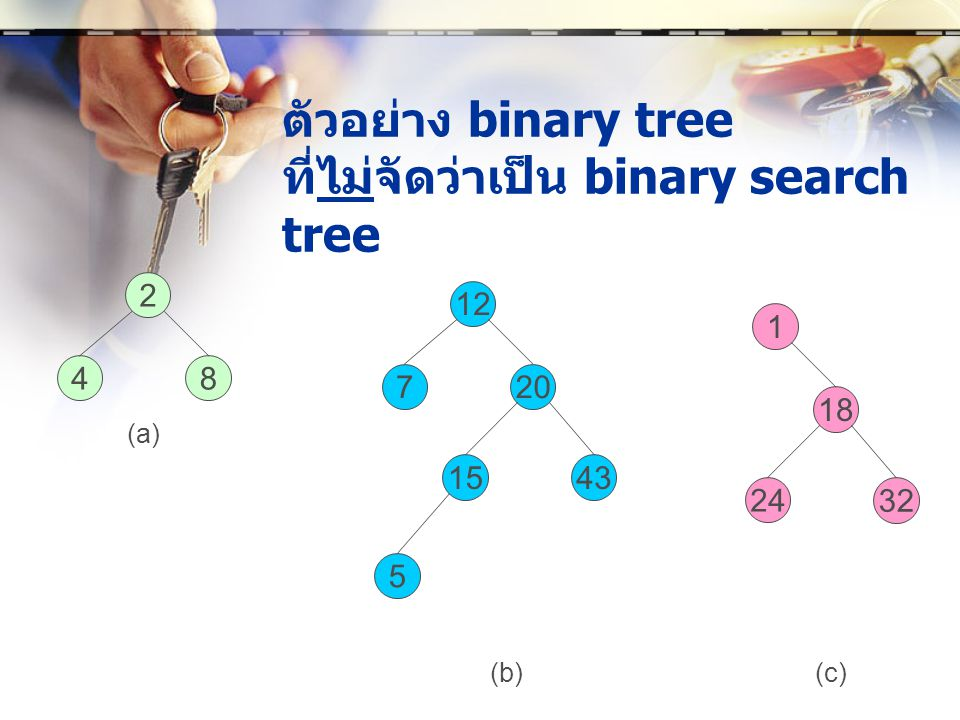 ตัวอย่าง binary tree ที่ไม่จัดว่าเป็น binary search tree