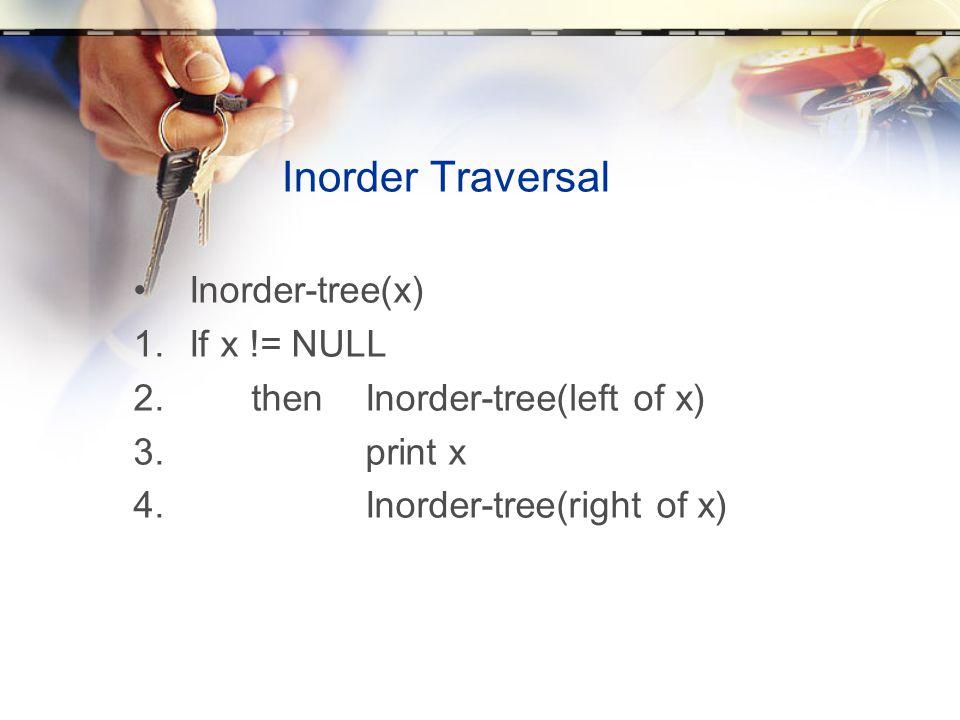 Inorder Traversal Inorder-tree(x) If x != NULL