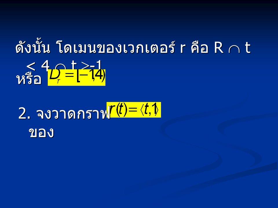 ดังนั้น โดเมนของเวกเตอร์ r คือ R  t < 4  t -1