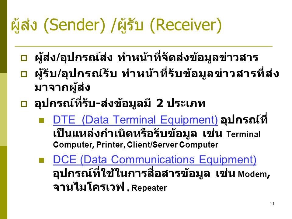ผู้ส่ง (Sender) /ผู้รับ (Receiver)