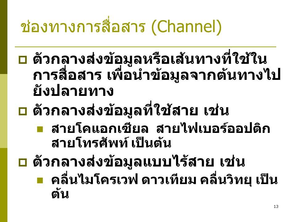 ช่องทางการสื่อสาร (Channel)