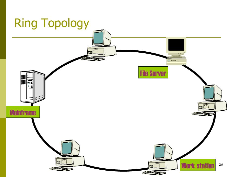 Ring Topology Mainframe Work station File Server