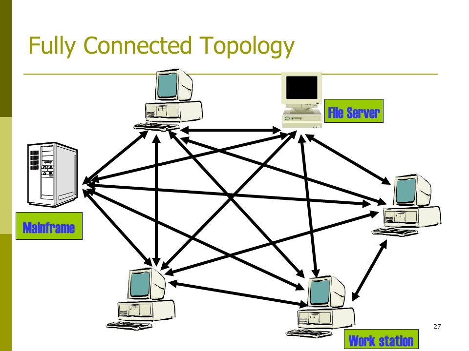 Fully Connected Topology