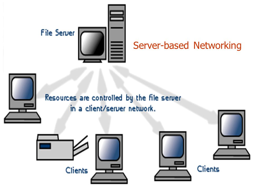 Server-based networking