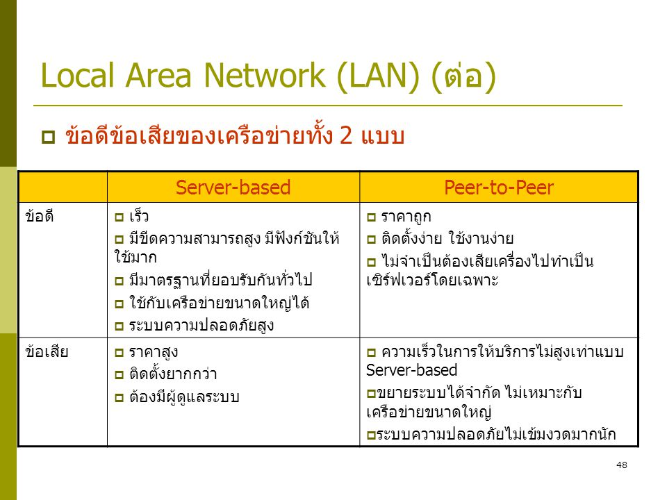 Local Area Network (LAN) (ต่อ)