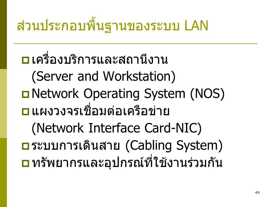 ส่วนประกอบพื้นฐานของระบบ LAN
