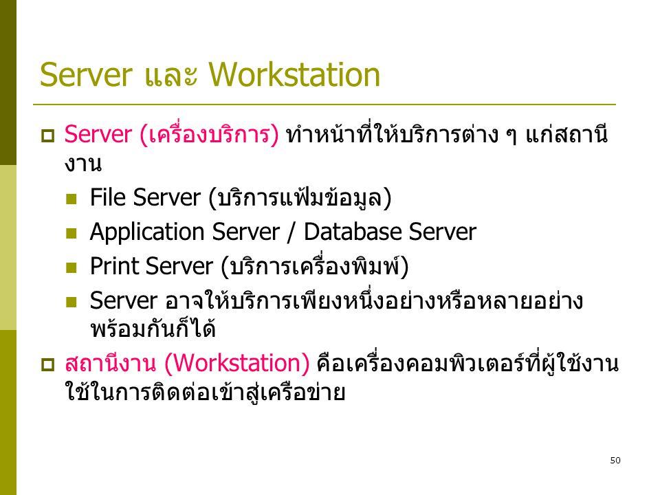 Server และ Workstation