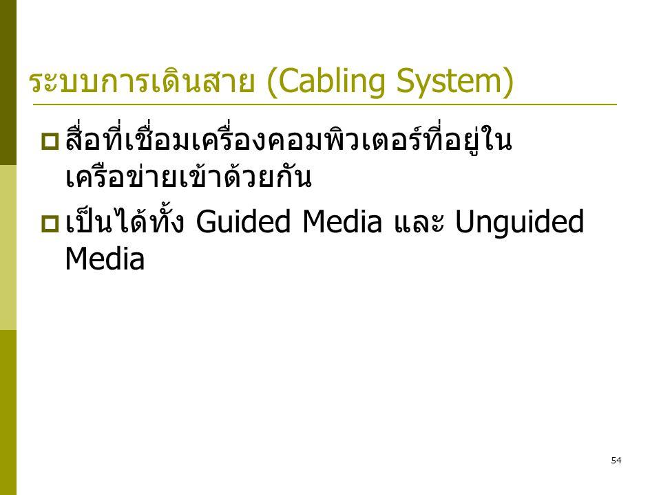 ระบบการเดินสาย (Cabling System)
