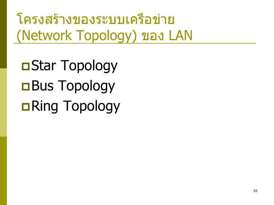 โครงสร้างของระบบเครือข่าย (Network Topology) ของ LAN