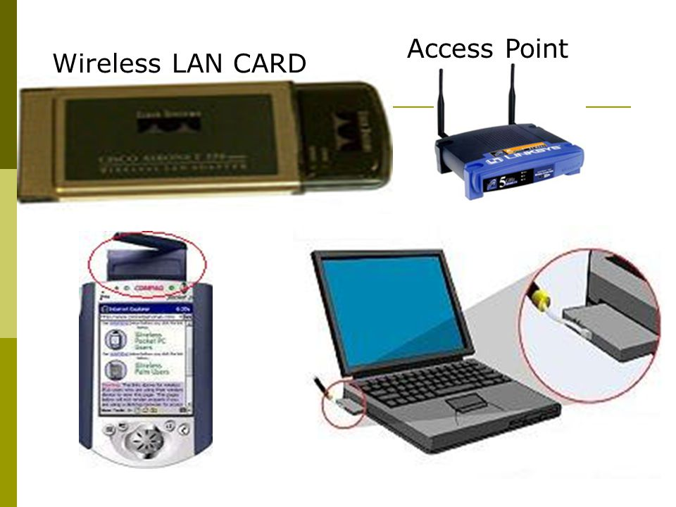 Access Point Wireless LAN CARD