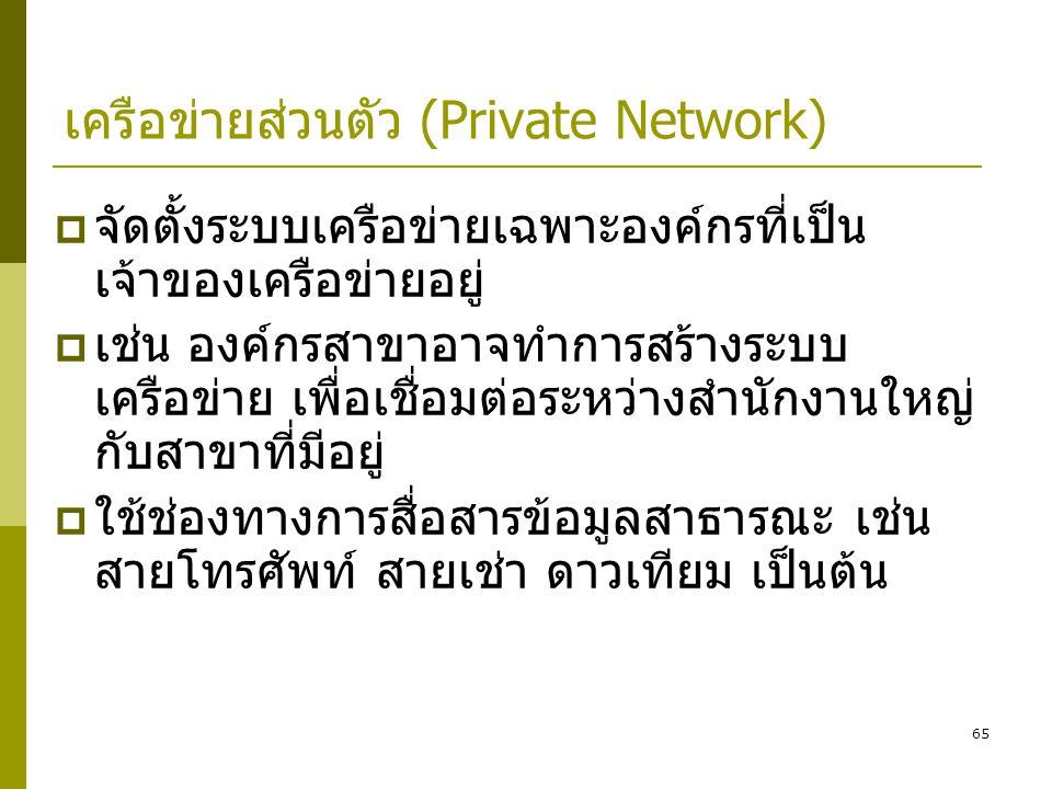 เครือข่ายส่วนตัว (Private Network)