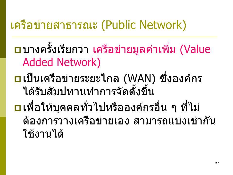 เครือข่ายสาธารณะ (Public Network)