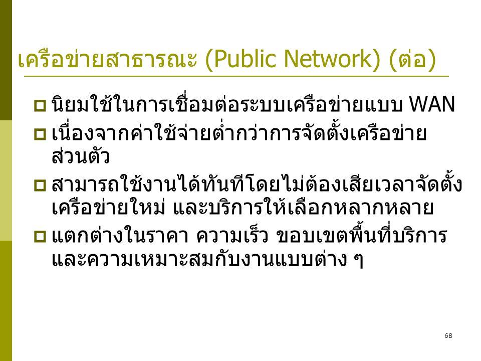 เครือข่ายสาธารณะ (Public Network) (ต่อ)